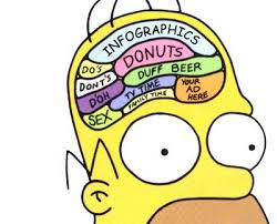 i-628f17343df8b8224b6157a5217146f8-Homer Simpson brain.jpg